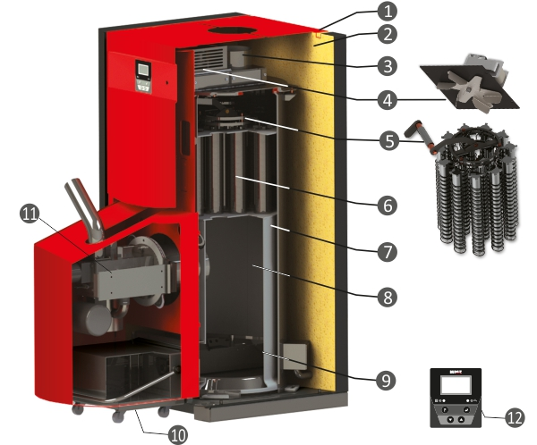 Wood Pellet Boiler Service What You Need To Know