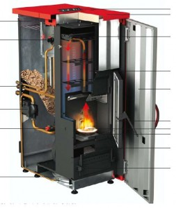 Domestic Renewable Heat Incentive Wood Pellet Boiler